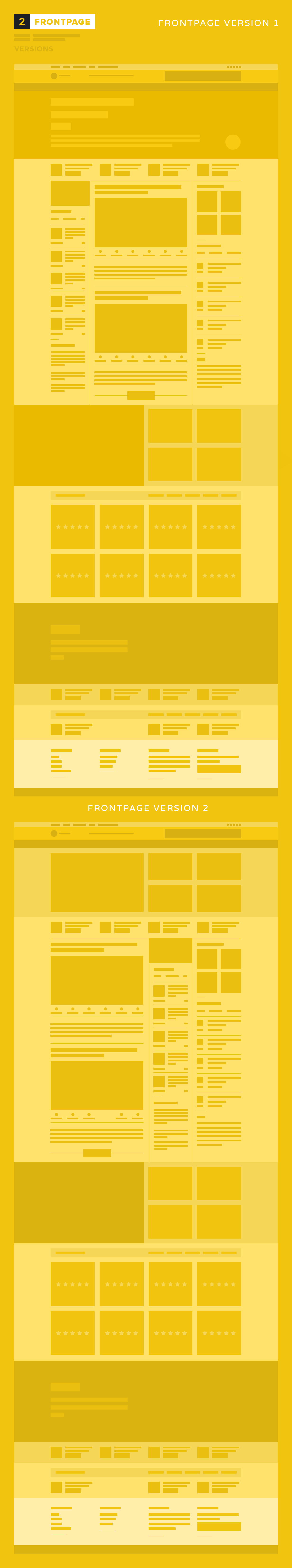 Wagazine - Revista y comentarios Tema adaptable de WordPress - 3